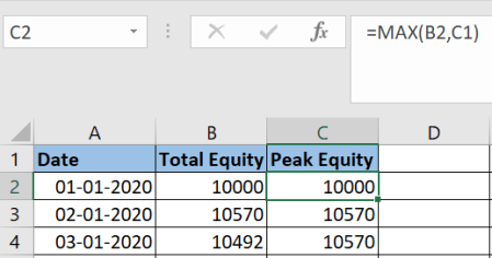 Calculate Drawdown in an Excel Sheet 3