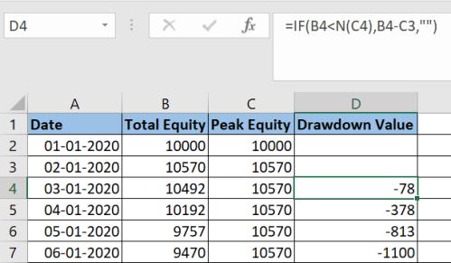 Calculate Drawdown in an Excel Sheet 4