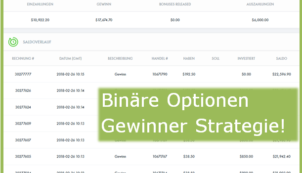 Binäre Optionen Gewinner Strategie – Target-Trade Analyse