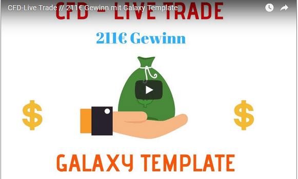 Trading Gewinn LIVE Master Trader zeigt seine Skills!
