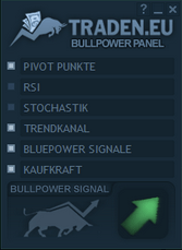 bullpower template test vom panel