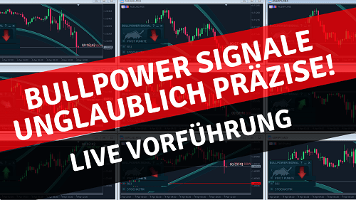 Multichart Trading Strategie mit dem Bullpower Template 2019