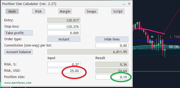 Lot Größe schnell und einfach berechnen – PositionsSizeCalulator
