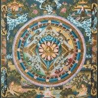 Conch Shakyamuni Thangka Painting