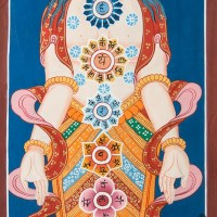 Thangka from Nepal