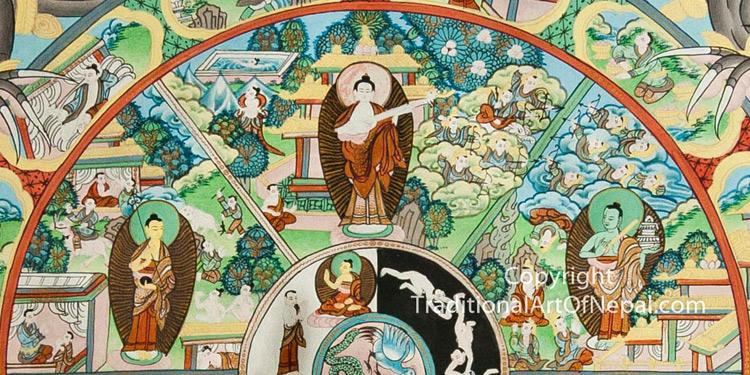 Wheel of Life Thangka