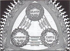 Our Trinitarian Beliefs