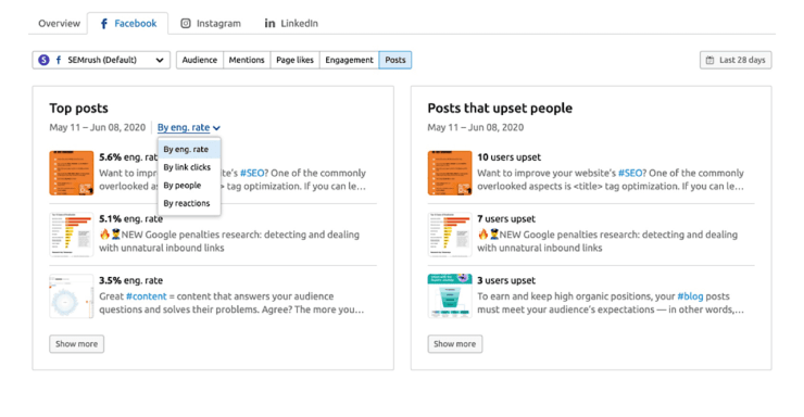 SEMrush shows posts that upset people
