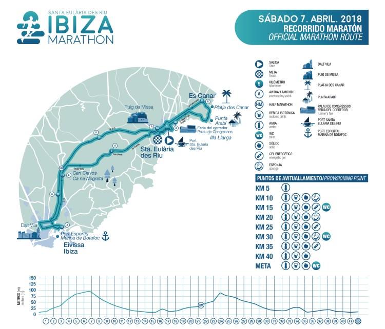 Parcours et profil du marathon d'Ibiza