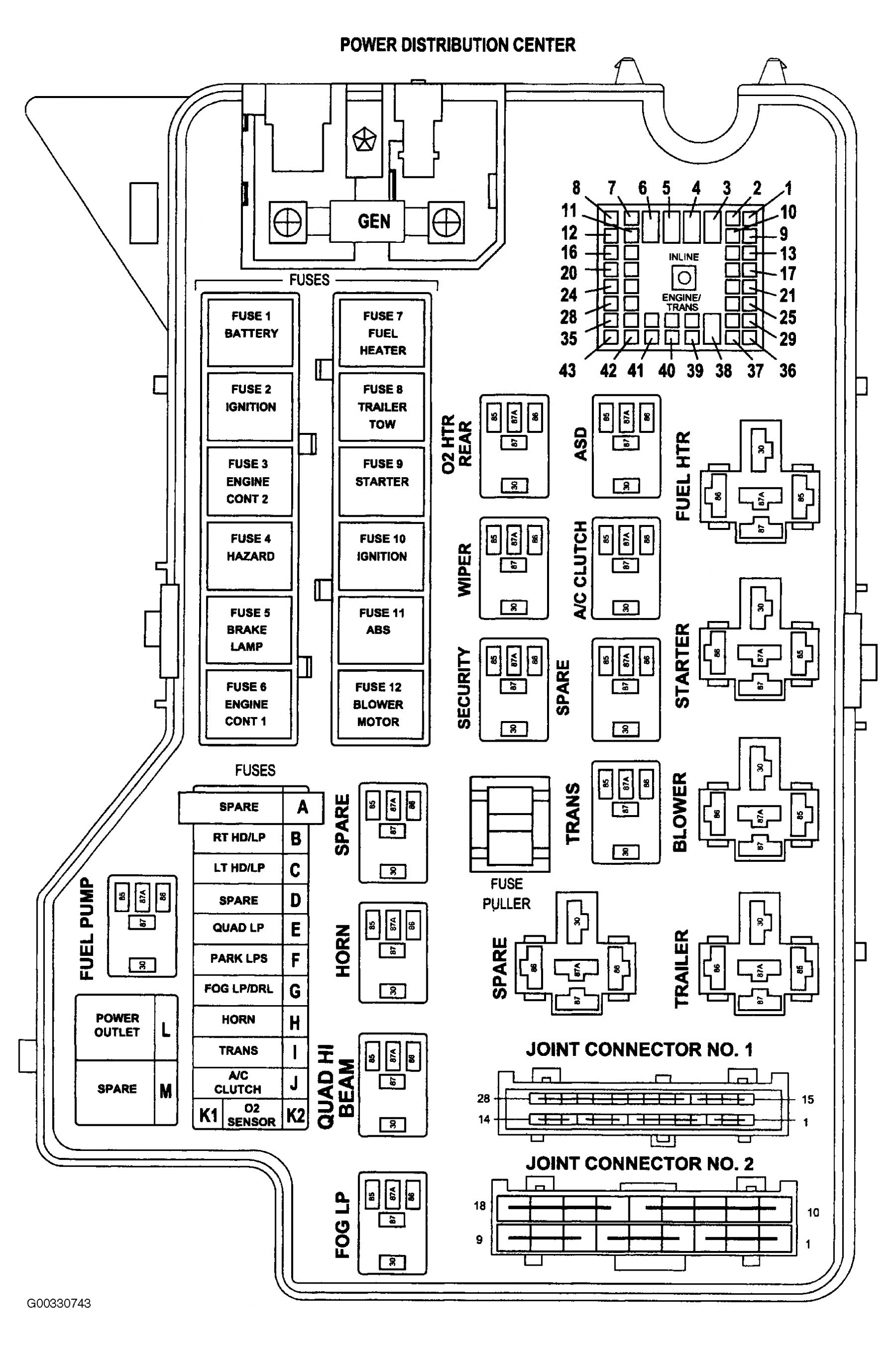 Dodge Durango Interior Fuse Box Diagram
