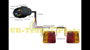 7 Pin Rv Trailer Plug Wiring Diagram | Trailer Wiring Diagram