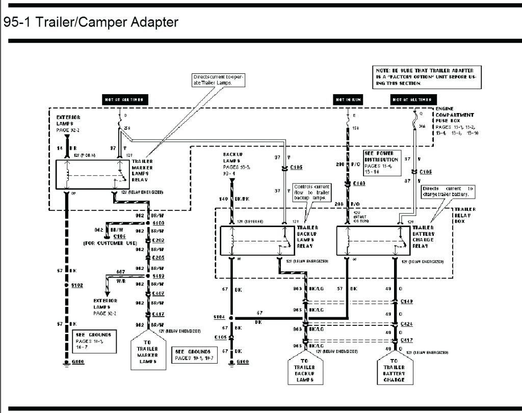 7 Pin Wiring Harness Whip | Wiring Diagram Database Bargman Plug Wiring Diagram on 7-way wiring harness diagram, 7-way blade wiring diagram, 7-way connector wiring diagram, bargman trailer connectors, jayco 6 wire trailer wire diagram, gm 7-way wiring diagram, 7 pronge trailer connector diagram, mercedes gl 450 diagram, 8 pin trailer connector wire diagram,