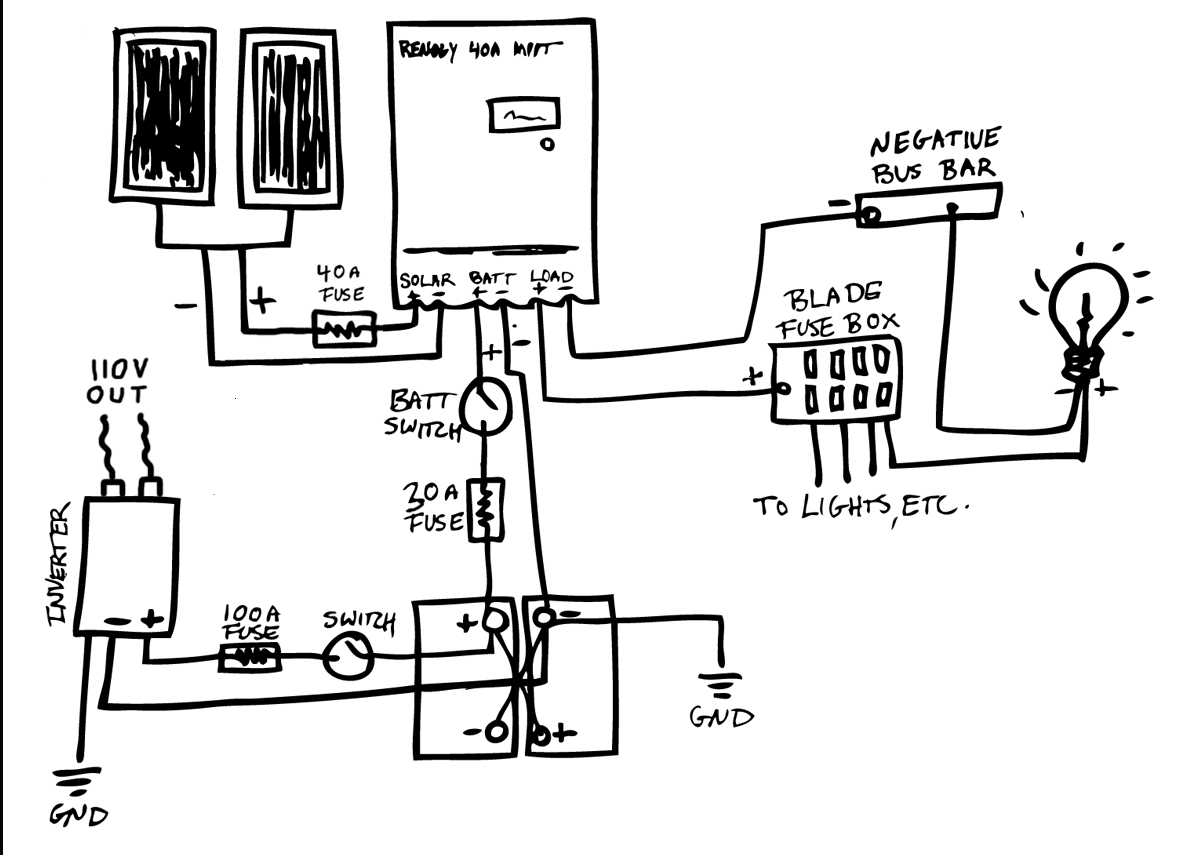 Uk Trailer Wiring Diagram