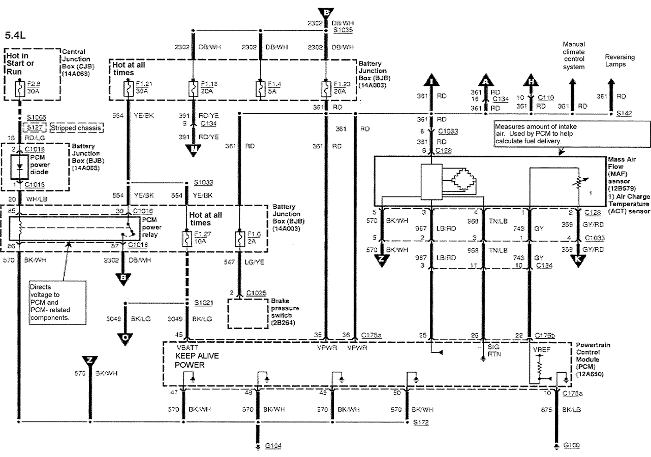 Wiring Diagram For Trailer Plug In Ireland