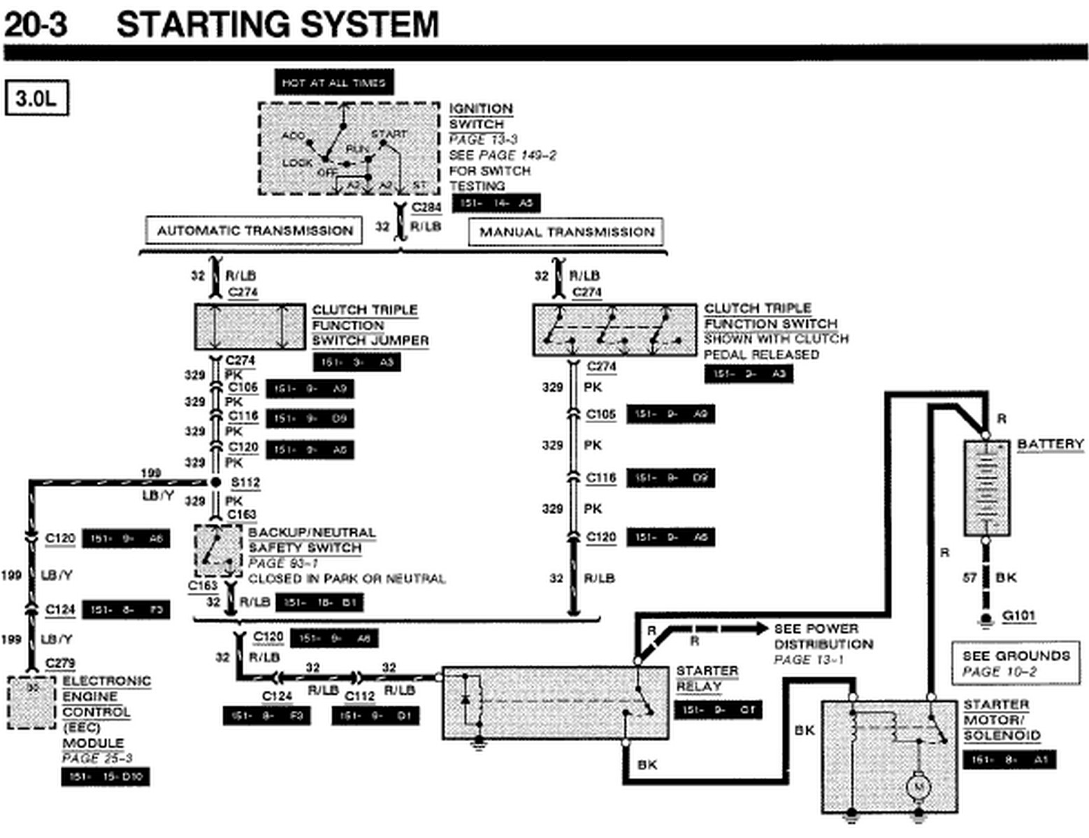 Wiring Diagram For Neutral Safety Switch