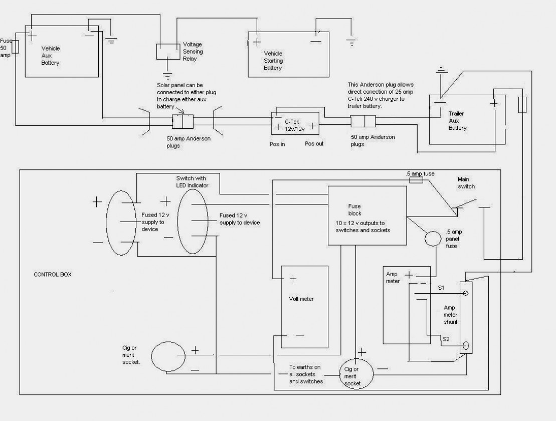 Interior Travel Trailer Wiring Diagram