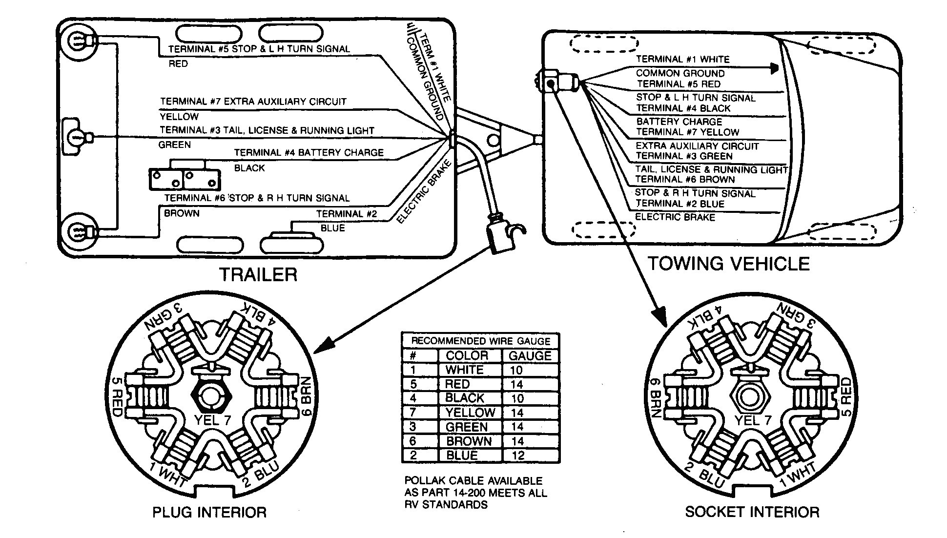 7 Way Trailer Wiring Diagram Gm