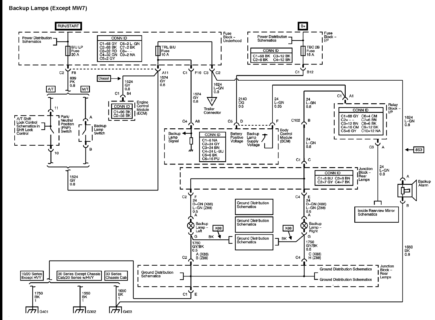 Wiring Diagram Chevy Silvarado