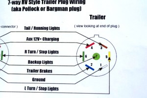 2014 Silverado Trailer Wiring Diagram | Trailer Wiring Diagram