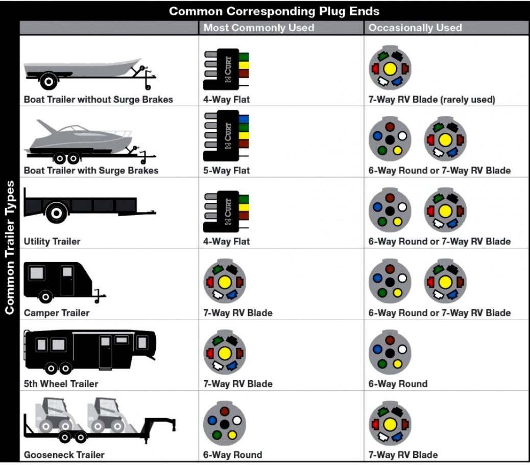 Boat Trailer Wiring Diagram 4 Pin