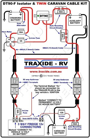 Livestock Trailer Wiring Diagram | Trailer Wiring Diagram