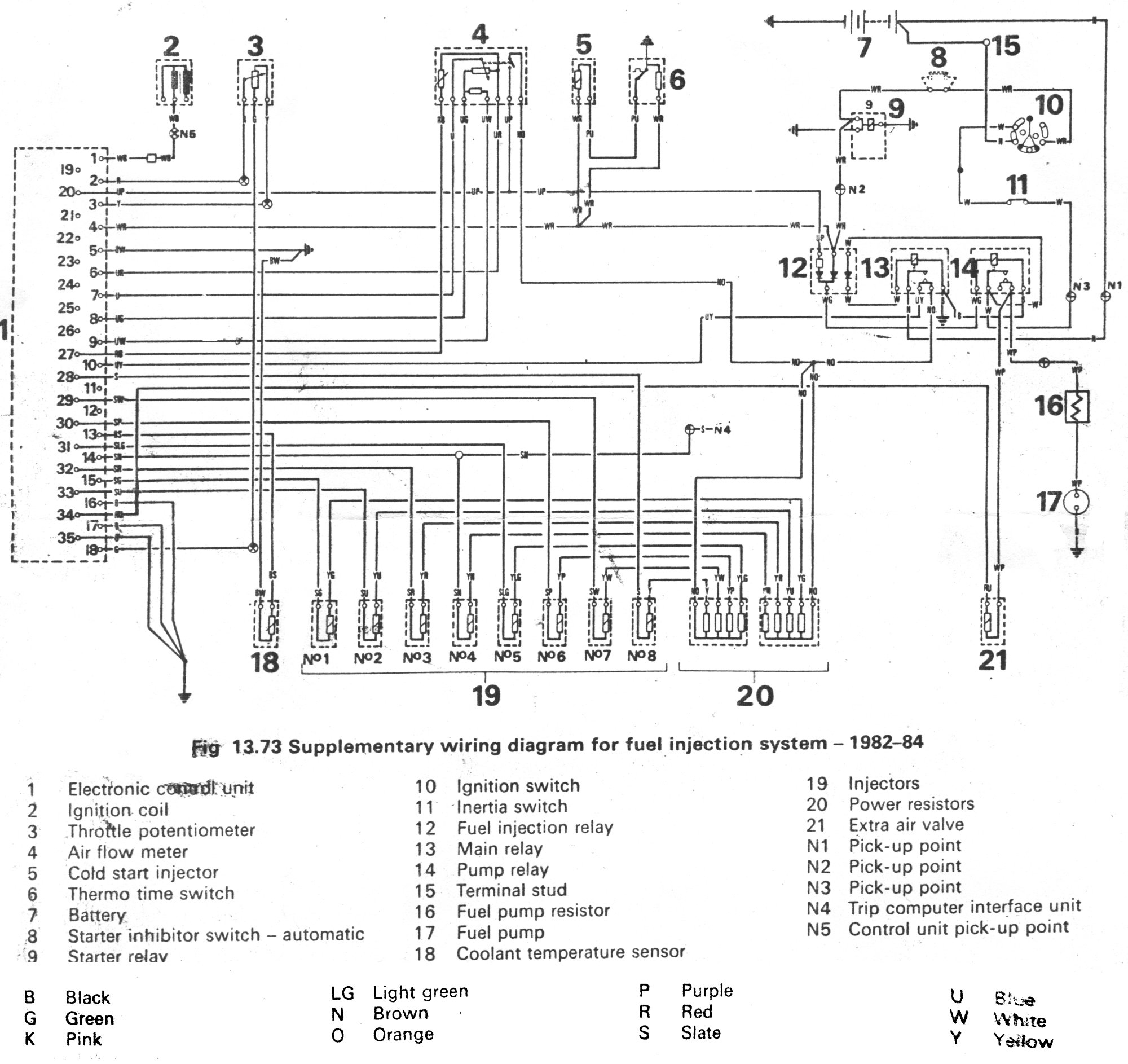 Land Rover Fuel Pump Diagram