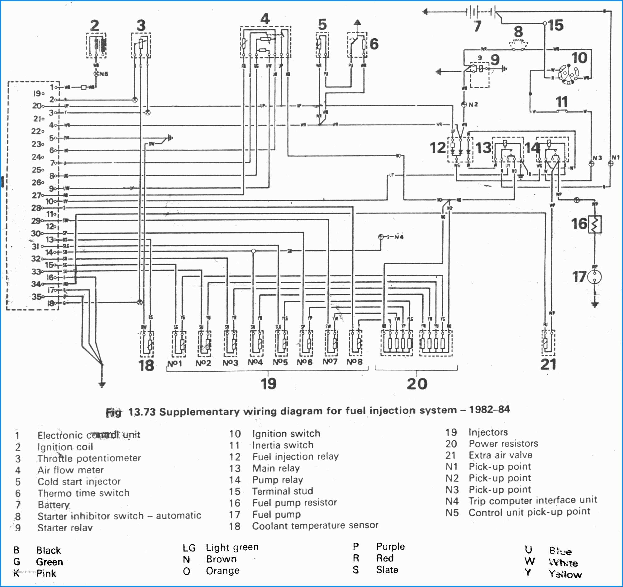 Diagram Land Rover Discovery 3 Radio Wiring Diagram Full Version Hd Quality Wiring Diagram 911wiring Prolocomontefano It