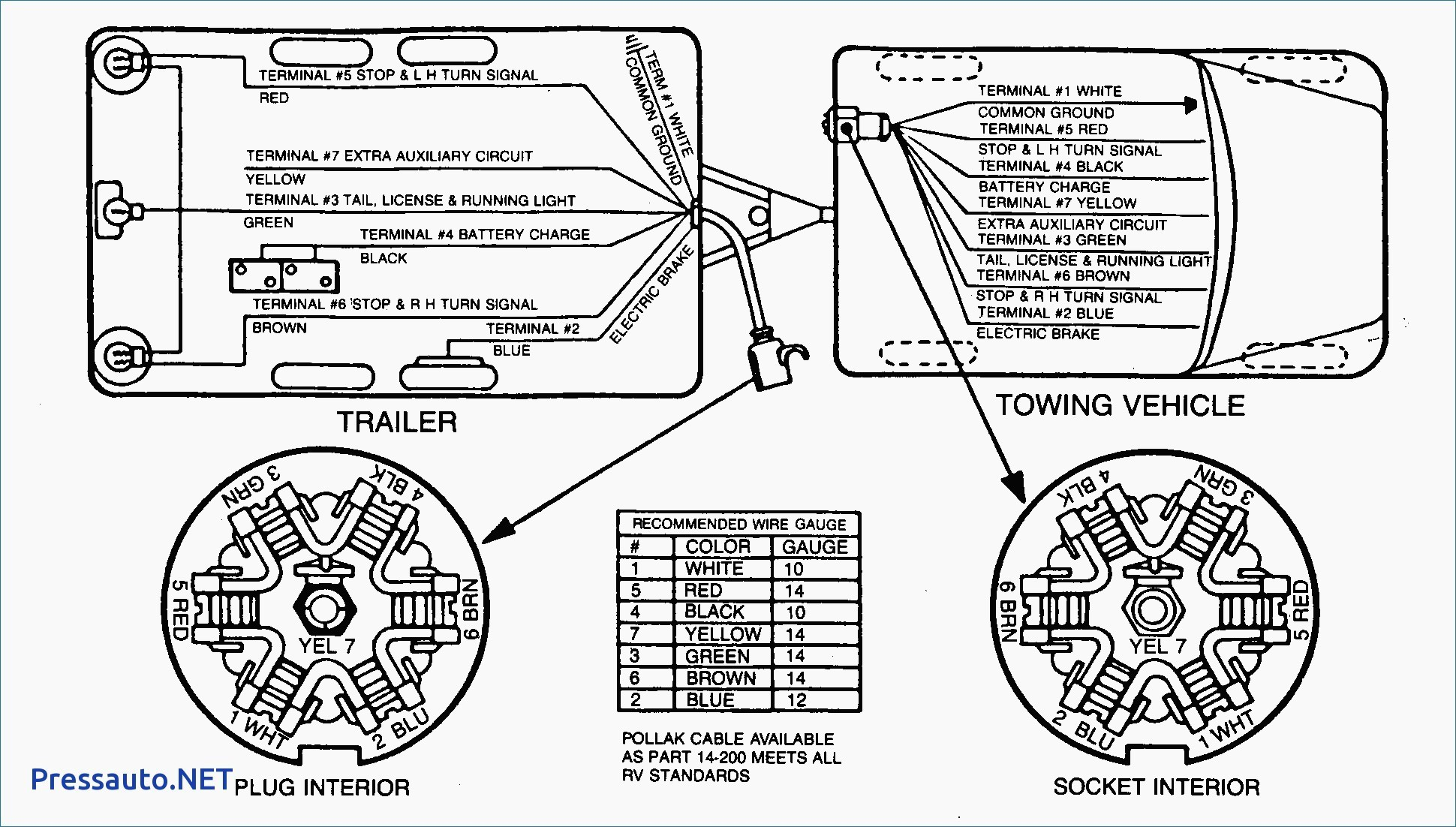 Wiring Diagram Trailer Wiring
