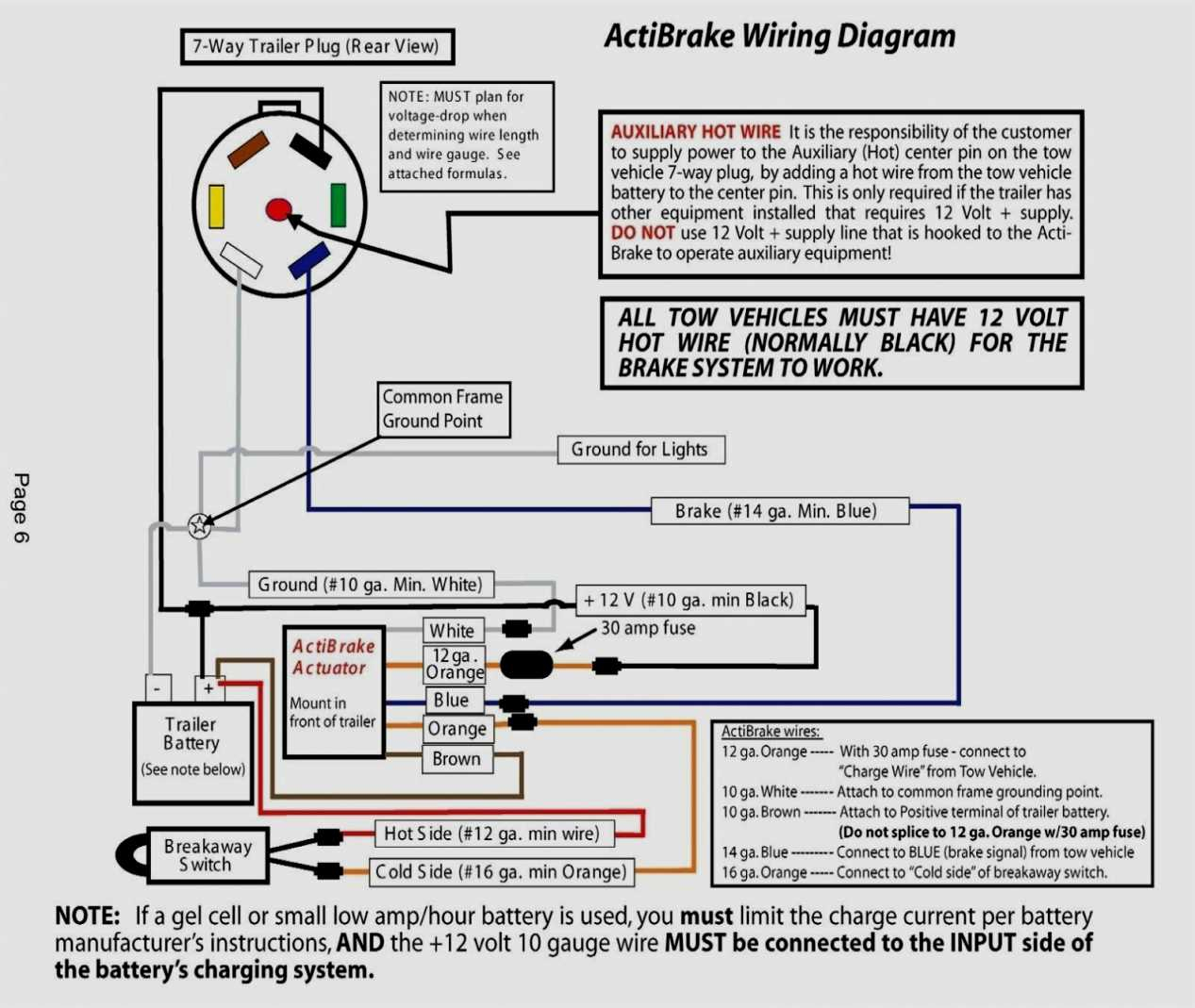 Trailer Lights Wiring Diagram 7 Pin Australia