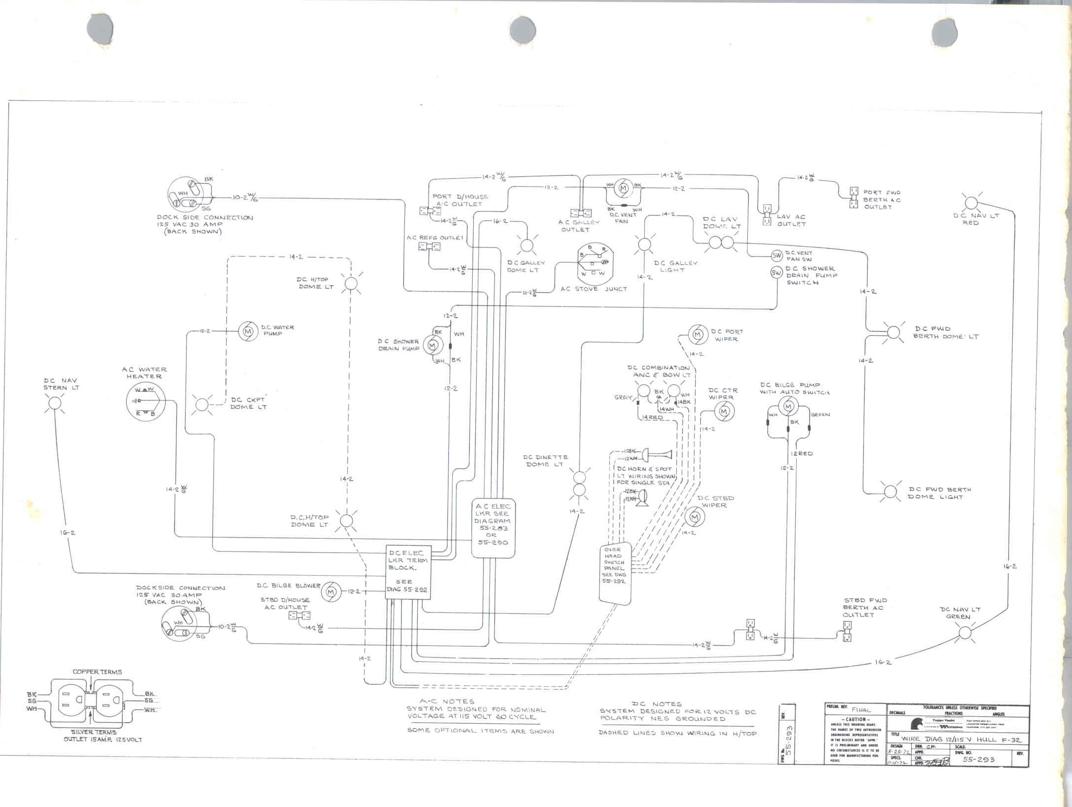 Sea Hunt Wiring Diagram