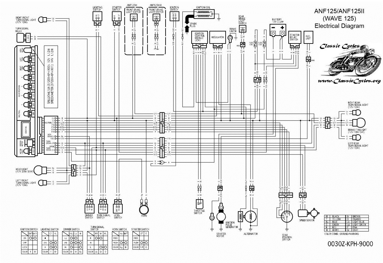 Trailer Wiring Diagram New Zealand