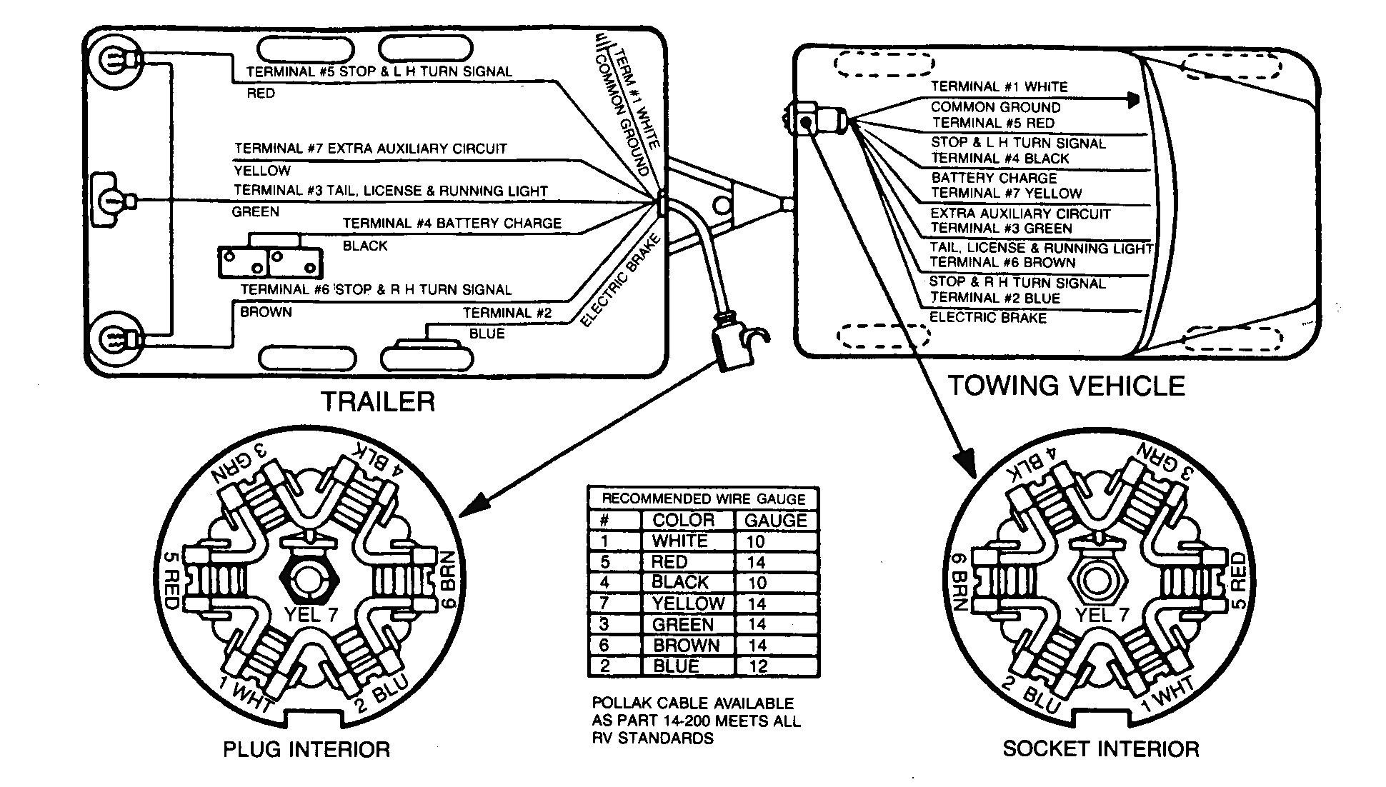 Trailer Breakaway System Wiring Diagram