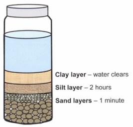 soil-particle-size2