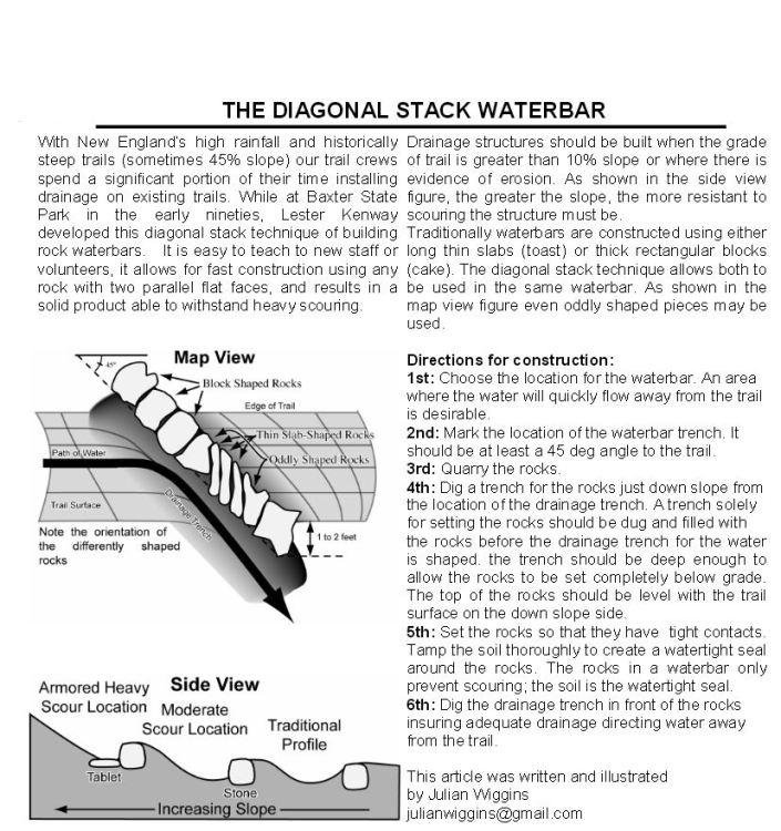 diagonal-stack-waterbar1