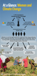 Women and Climate Change Inforgraphic