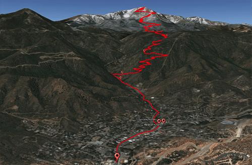 Pikes Peak Marathon Course