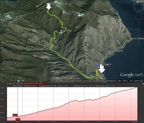 Limone15-VK-route