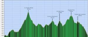 skyrunning 2013 ice trail tarentaise perfil