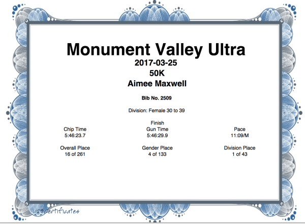 Monument Valley Race Results