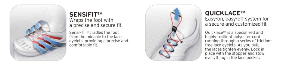 Salomon SensiFit EndoFit Quicklace