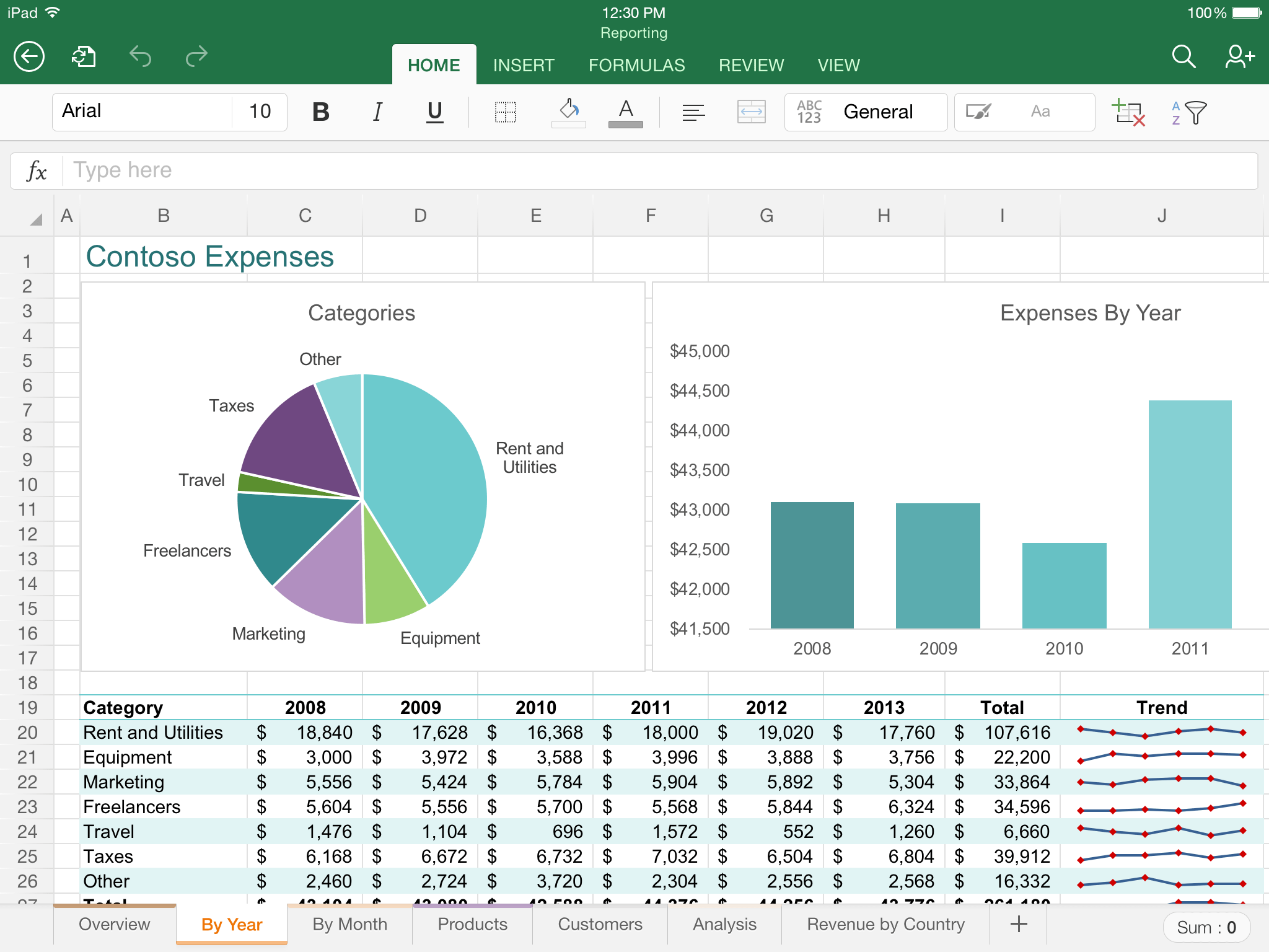 Spend Down Worksheet Excel Sample