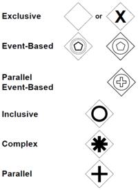 Figure10-103-farklı türleri-of-gateways.png