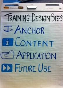Four Training Design Steps