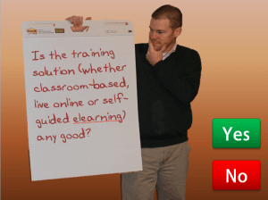 Is Training The Right Solution Q5