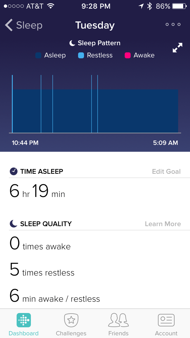 Fitbit - Good Sleep