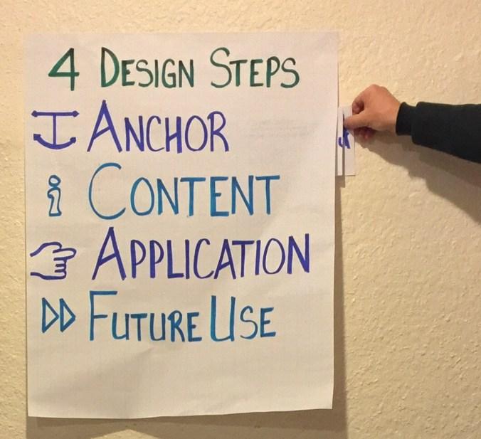 Dynamic Flip Chart - step 1