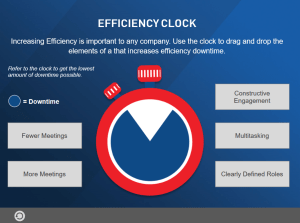 Efficiency Close elearning interaction