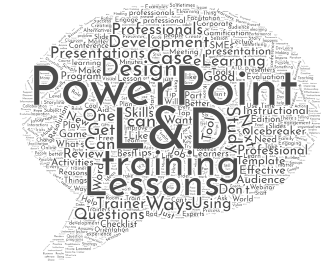 learning & development word cloud