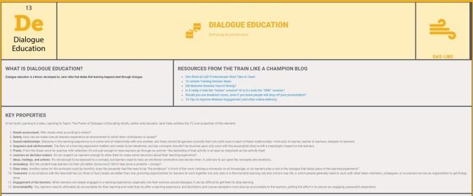 Dialogue Education on 51elementsoflearning.com