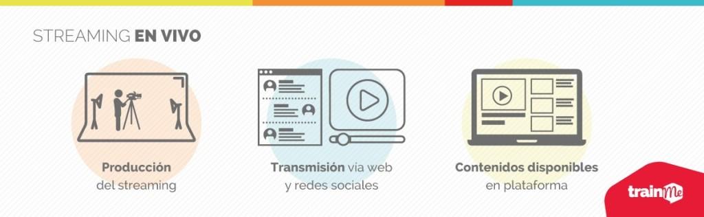 transmisión en vivo - Straming en vivo - transmisión de eventos virtuales - producción streaming en vivo-